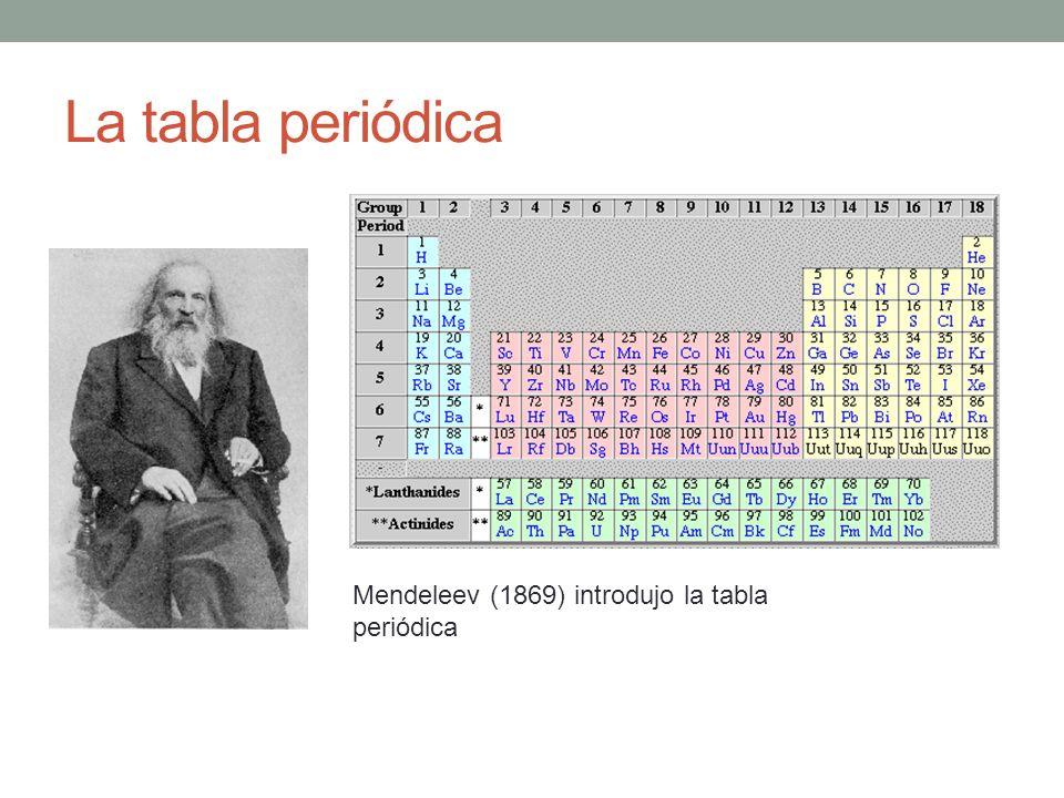 Está compuesto de 4 partículas fundamentales:
