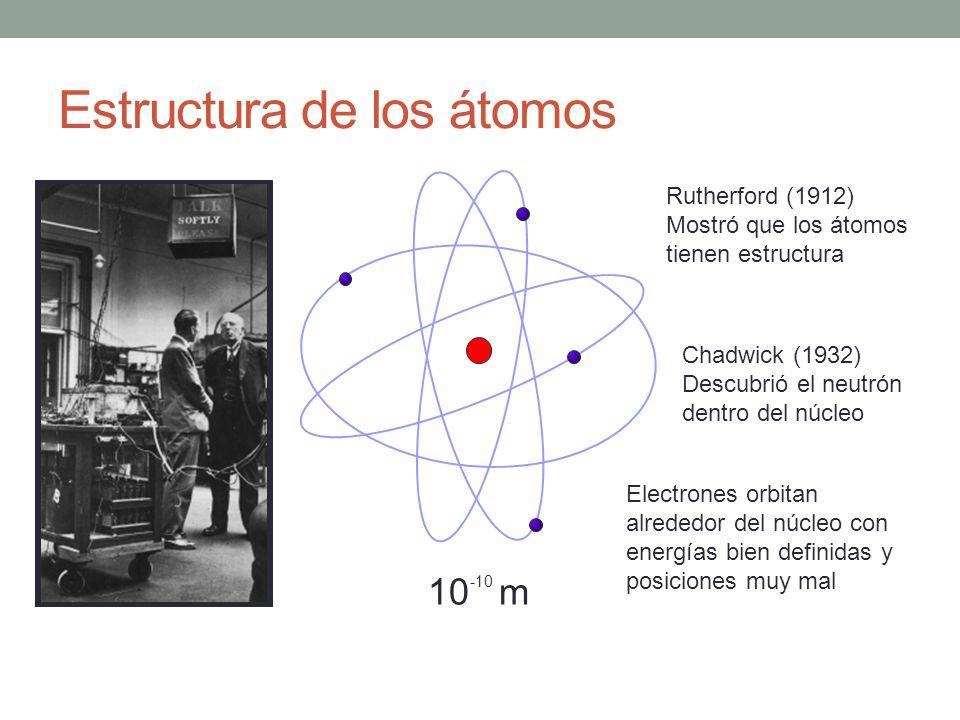 Estructura de los átomos Rutherford (1912) Mostró que los átomos tienen estructura Electrones orbitan alrededor del núcleo con energías bien definidas