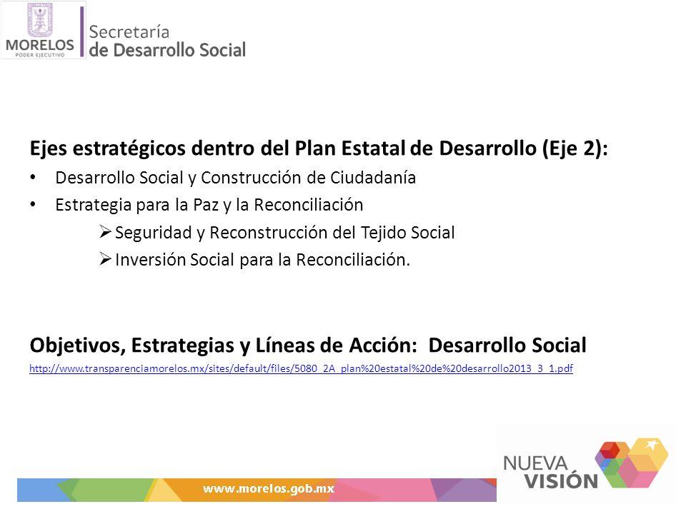 Ejes estratégicos dentro del Plan Estatal de Desarrollo (Eje 2): Desarrollo Social y Construcción de Ciudadanía Estrategia para la Paz y la Reconcilia