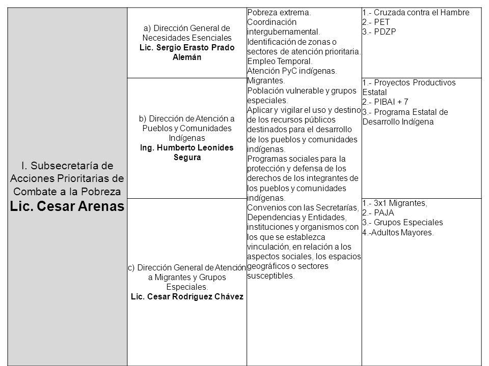 I. Subsecretaría de Acciones Prioritarias de Combate a la Pobreza Lic. Cesar Arenas a) Dirección General de Necesidades Esenciales Lic. Sergio Erasto