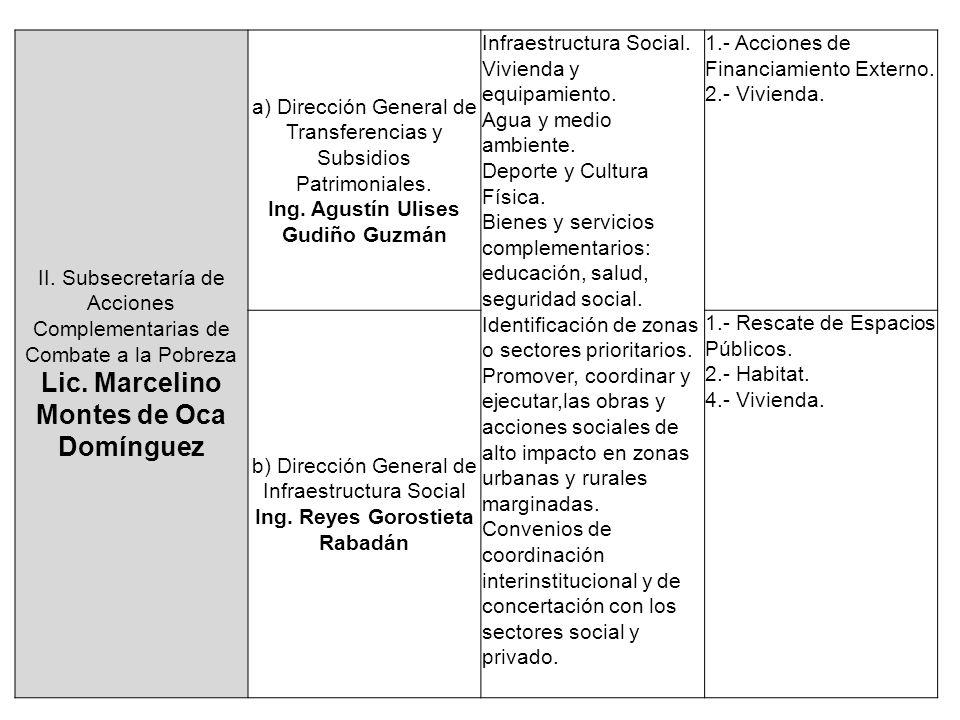 II. Subsecretaría de Acciones Complementarias de Combate a la Pobreza Lic. Marcelino Montes de Oca Domínguez a) Dirección General de Transferencias y