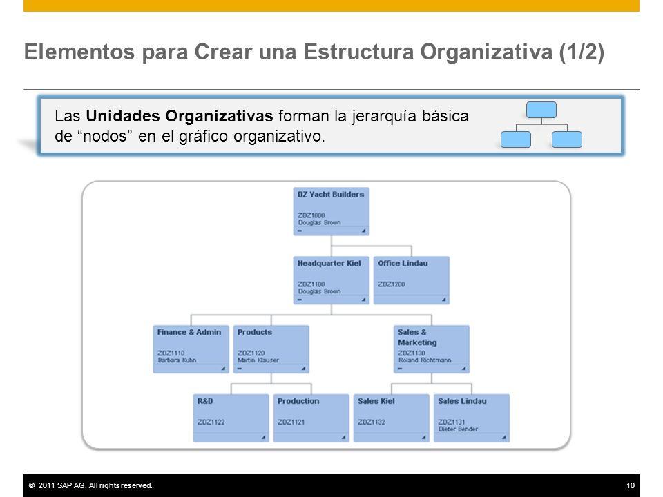 ©2011 SAP AG. All rights reserved.10 Elementos para Crear una Estructura Organizativa (1/2) Las Unidades Organizativas forman la jerarquía básica de n