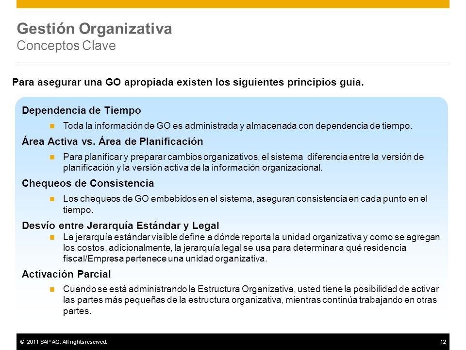 ©2011 SAP AG. All rights reserved.12 Gestión Organizativa Conceptos Clave Para asegurar una GO apropiada existen los siguientes principios guía. Depen