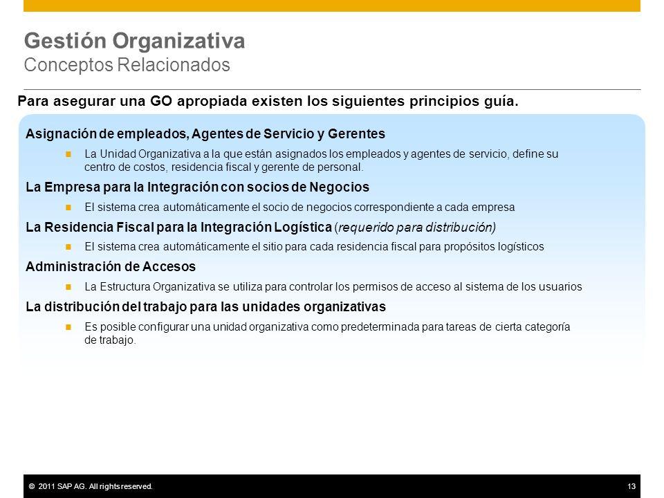 ©2011 SAP AG. All rights reserved.13 Gestión Organizativa Conceptos Relacionados Asignación de empleados, Agentes de Servicio y Gerentes La Unidad Org