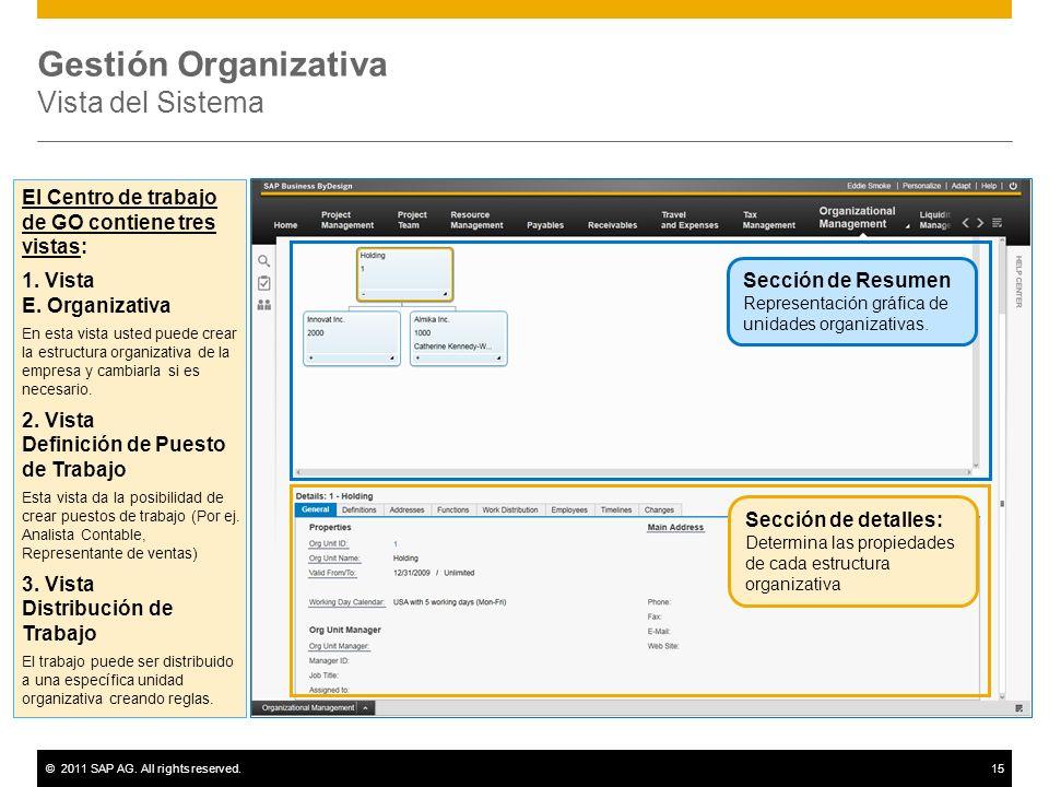 ©2011 SAP AG. All rights reserved.15 El Centro de trabajo de GO contiene tres vistas: 1. Vista E. Organizativa En esta vista usted puede crear la estr
