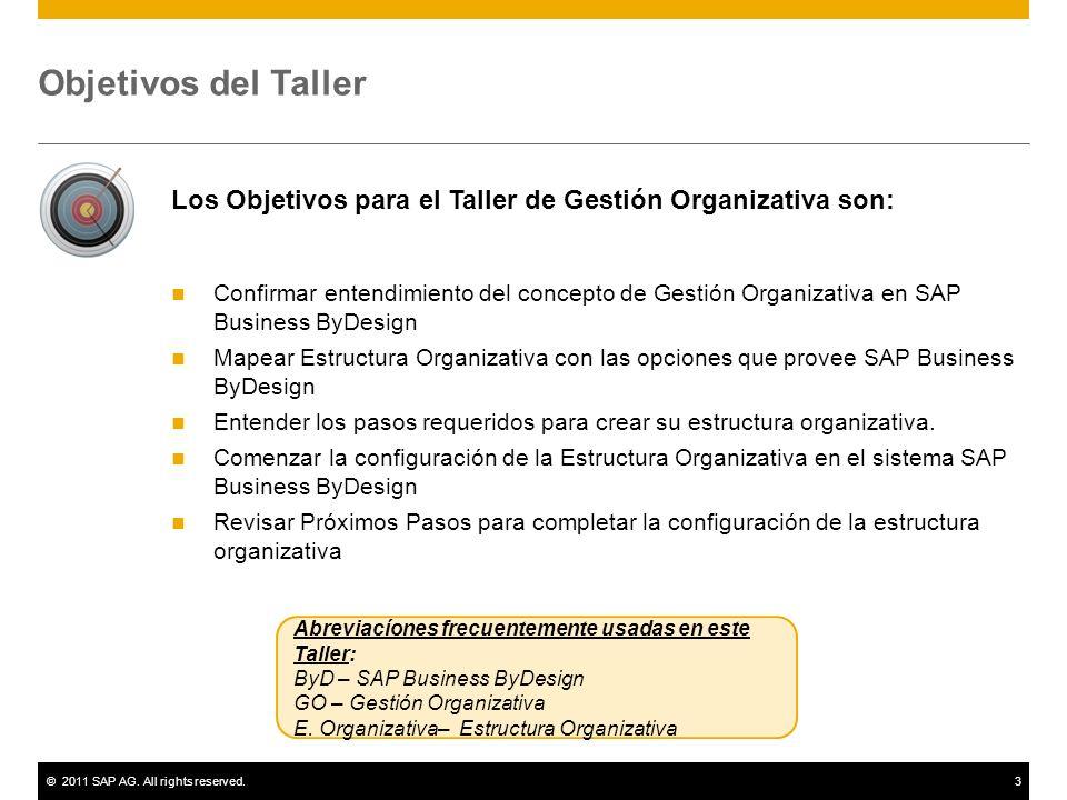 ©2011 SAP AG. All rights reserved.3 Objetivos del Taller Los Objetivos para el Taller de Gestión Organizativa son: Confirmar entendimiento del concept