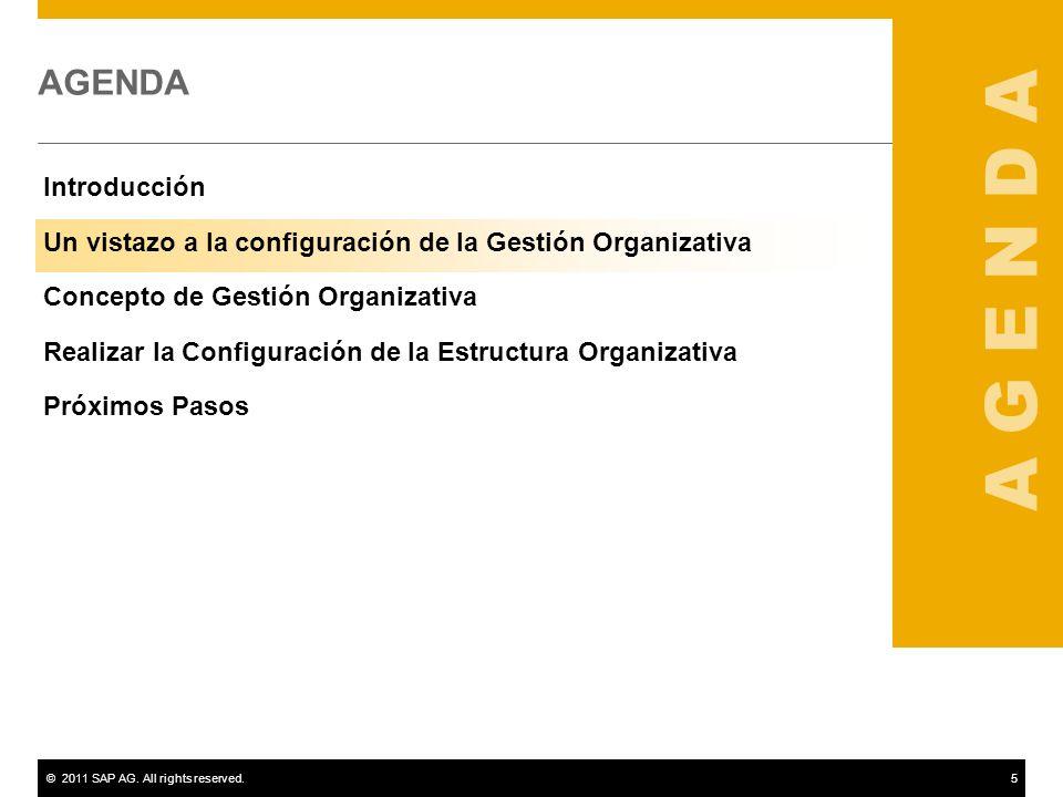 ©2011 SAP AG. All rights reserved.5 AGENDA Introducción Un vistazo a la configuración de la Gestión Organizativa Concepto de Gestión Organizativa Real