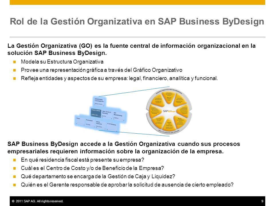 ©2011 SAP AG. All rights reserved.9 Rol de la Gestión Organizativa en SAP Business ByDesign La Gestión Organizativa (GO) es la fuente central de infor