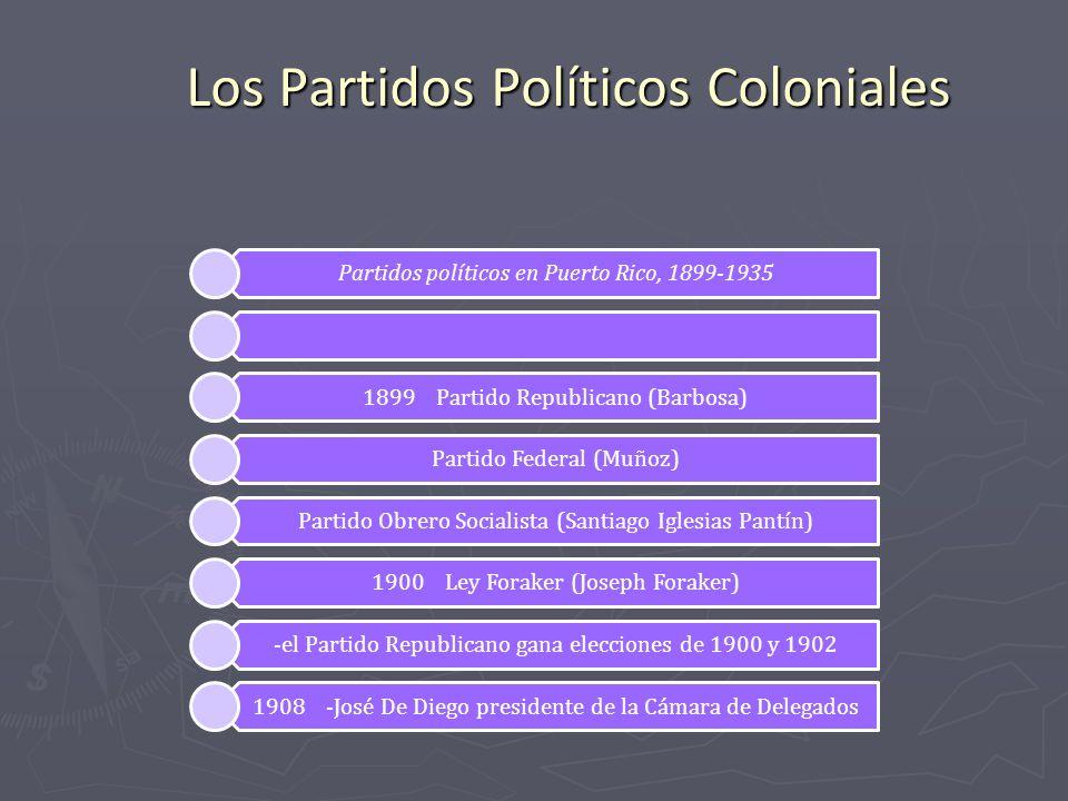 Los Partidos Políticos Coloniales Partidos políticos en Puerto Rico, 1899-1935 1899 Partido Republicano (Barbosa) Partido Federal (Muñoz) Partido Obre
