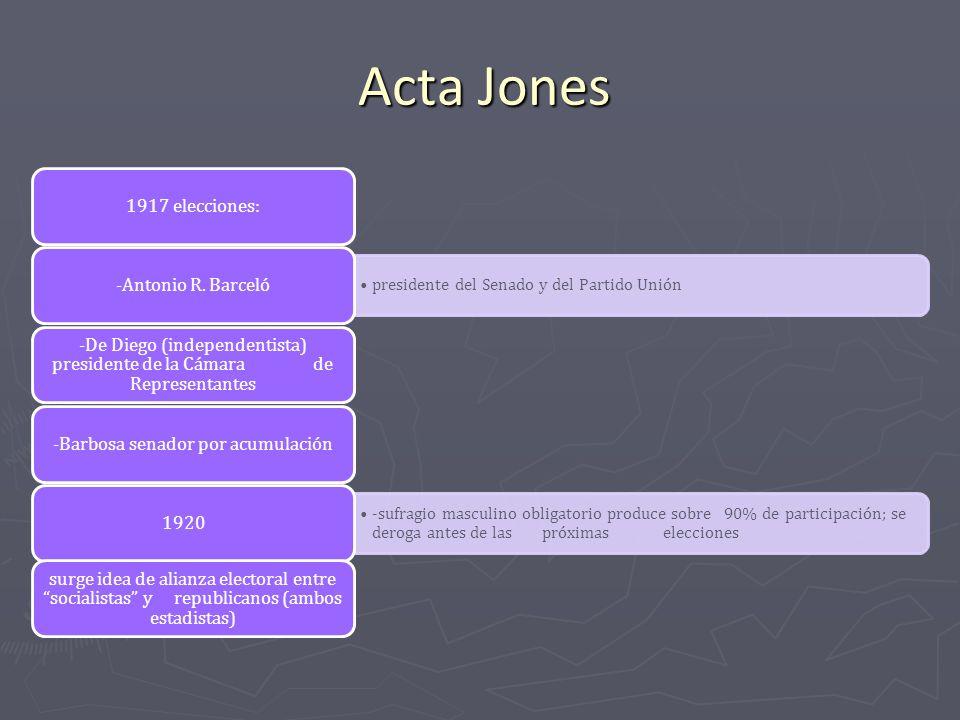 Acta Jones 1917 elecciones: presidente del Senado y del Partido Unión -Antonio R. Barceló -De Diego (independentista) presidente de la Cámara de Repre