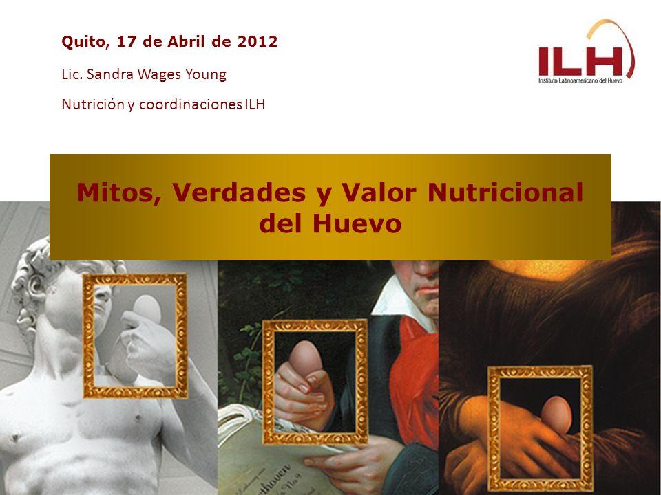 Mitos, Verdades y Valor Nutricional del Huevo Quito, 17 de Abril de 2012 Lic. Sandra Wages Young Nutrición y coordinaciones ILH