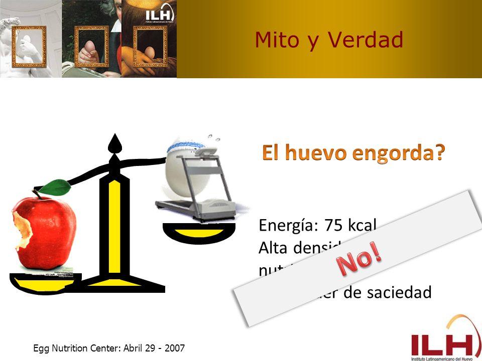 Mito y Verdad Energía: 75 kcal Alta densidad de nutrientes Alto poder de saciedad Egg Nutrition Center: Abril 29 - 2007