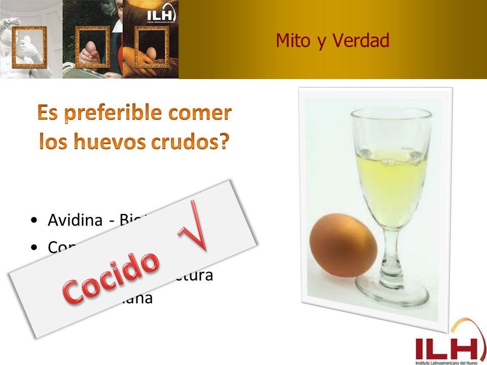 Mito y Verdad Avidina - Biotina Conalbúmia - Hierro Albúmina - Estructura cuaternariana