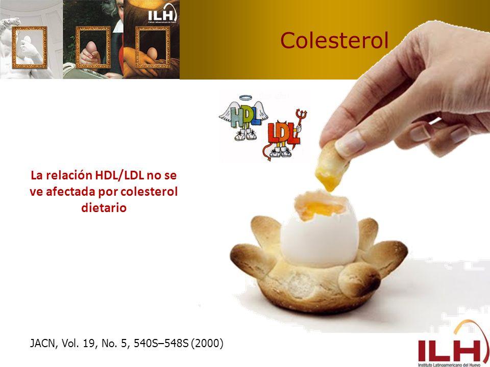 Colesterol La relación HDL/LDL no se ve afectada por colesterol dietario JACN, Vol. 19, No. 5, 540S–548S (2000)