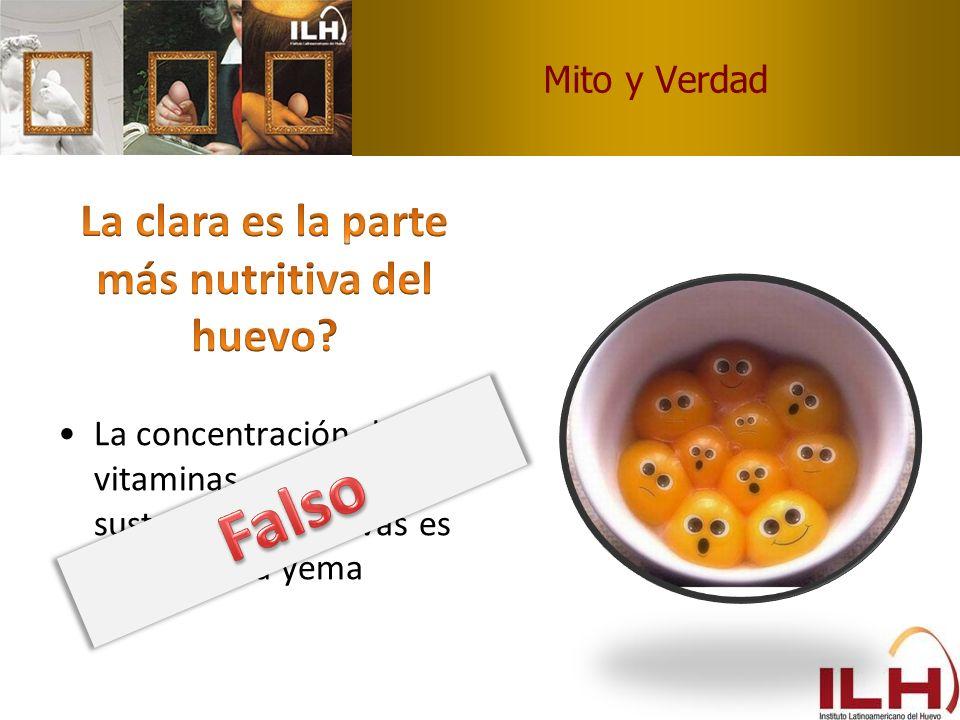 Mito y Verdad La concentración de vitaminas, minerales y sustancias bioactivas es mayor en la yema