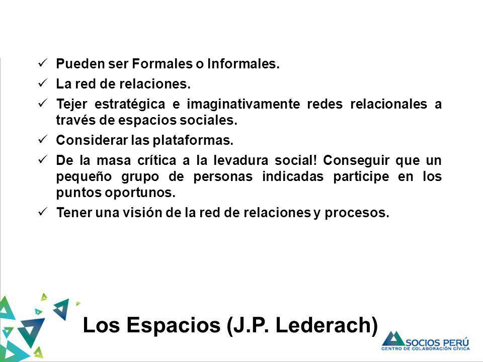 Los Espacios (J.P. Lederach) Pueden ser Formales o Informales. La red de relaciones. Tejer estratégica e imaginativamente redes relacionales a través