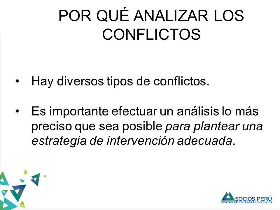 POR QUÉ ANALIZAR LOS CONFLICTOS Por qué analizar los conflictos. Hay diversos tipos de conflictos. Es importante efectuar un análisis lo más preciso q
