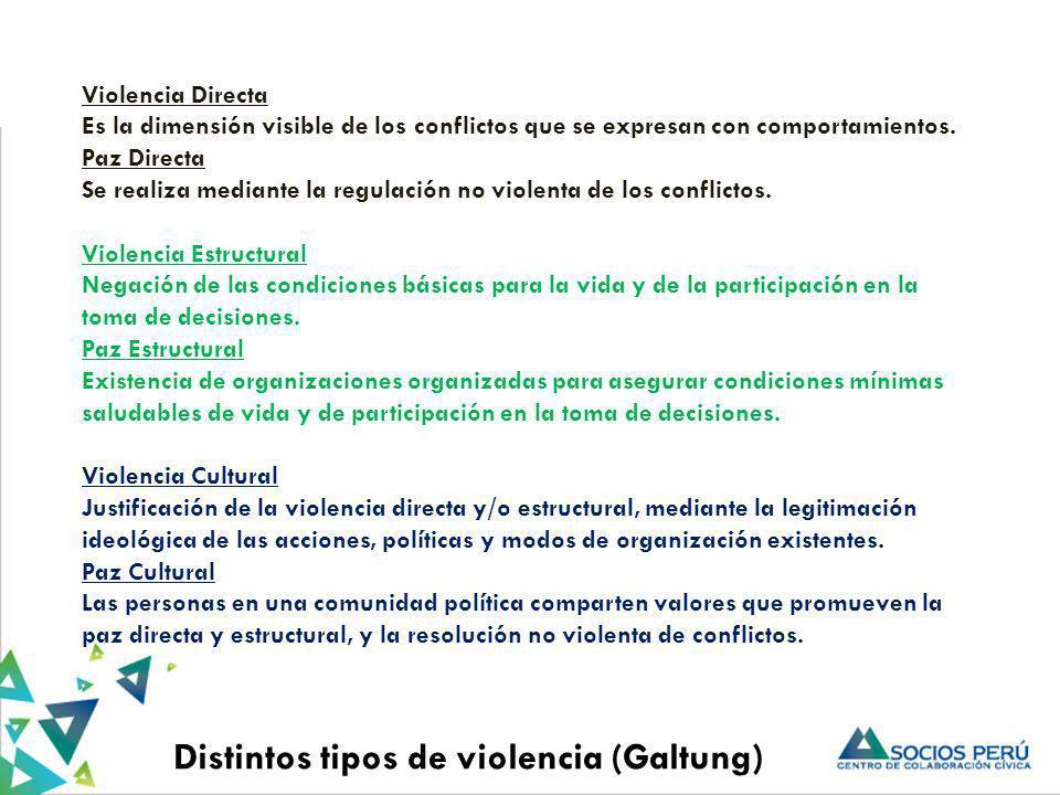 Distintos tipos de violencia (Galtung) Violencia Directa Es la dimensión visible de los conflictos que se expresan con comportamientos. Paz Directa Se
