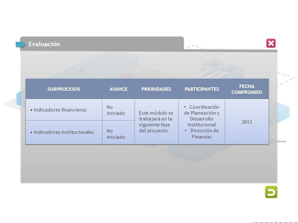 Sistema de servicio social 11 Evaluación