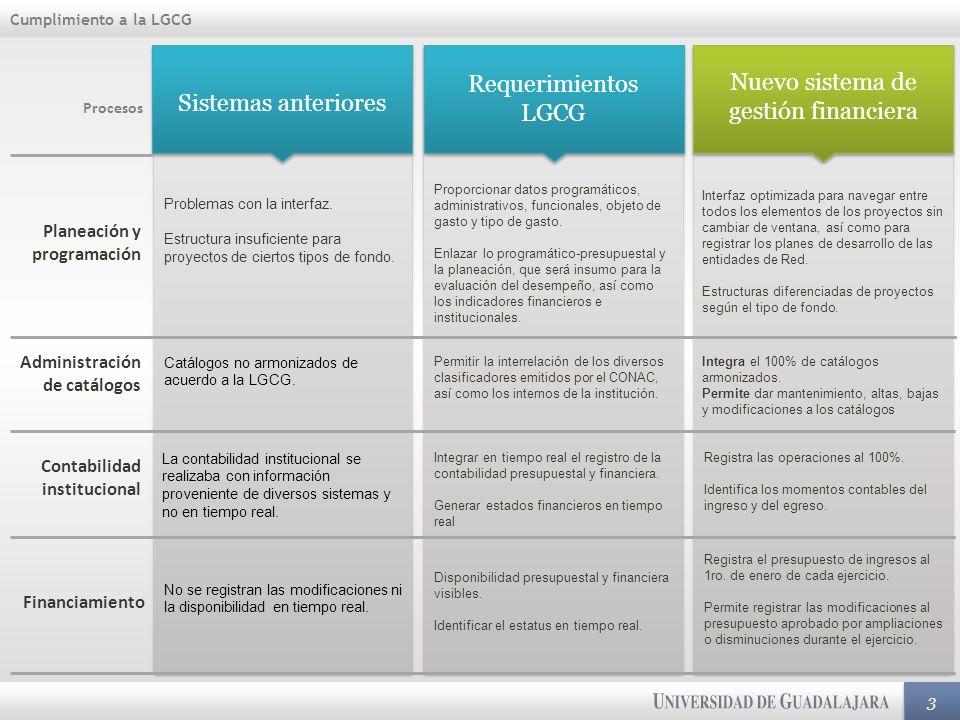 Cumplimiento a la LGCG 3 Sistemas anteriores Requerimientos LGCG Nuevo sistema de gestión financiera Problemas con la interfaz. Estructura insuficient