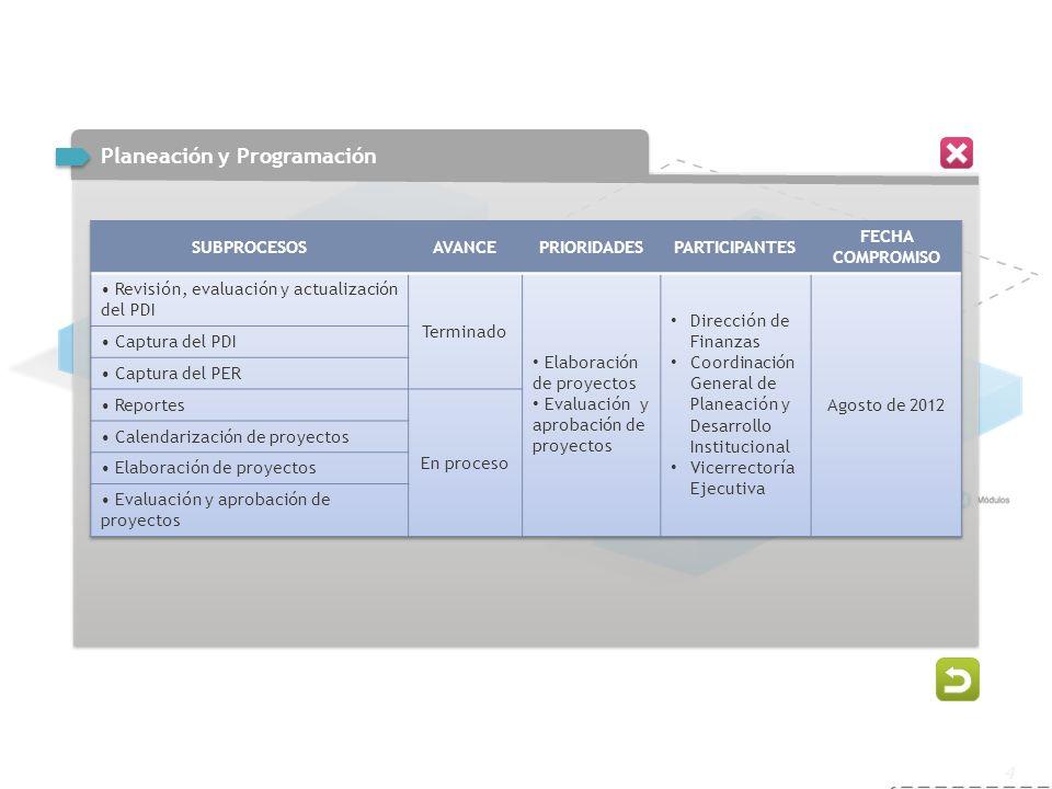 Sistema de servicio social 4 Planeación y Programación