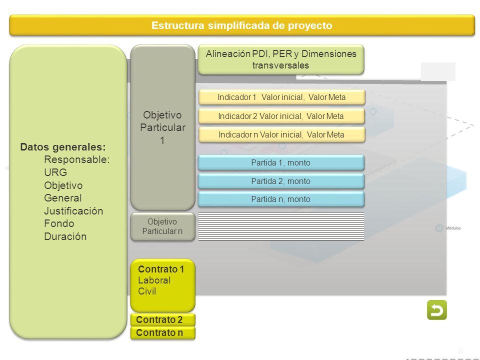 Sistema de servicio social 6 Estructura simplificada de proyecto Datos generales: Responsable: URG Objetivo General Justificación Fondo Duración Datos