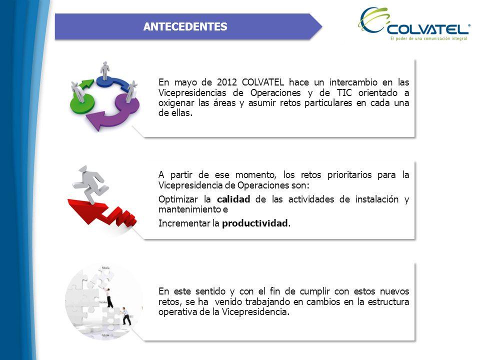ANTECEDENTES En mayo de 2012 COLVATEL hace un intercambio en las Vicepresidencias de Operaciones y de TIC orientado a oxigenar las áreas y asumir reto