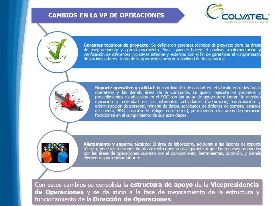 CAMBIOS EN LA VP DE OPERACIONES Gerentes técnicos de proyecto: Se definieron gerentes técnicos de proyecto para las áreas de aseguramiento y aprovisio