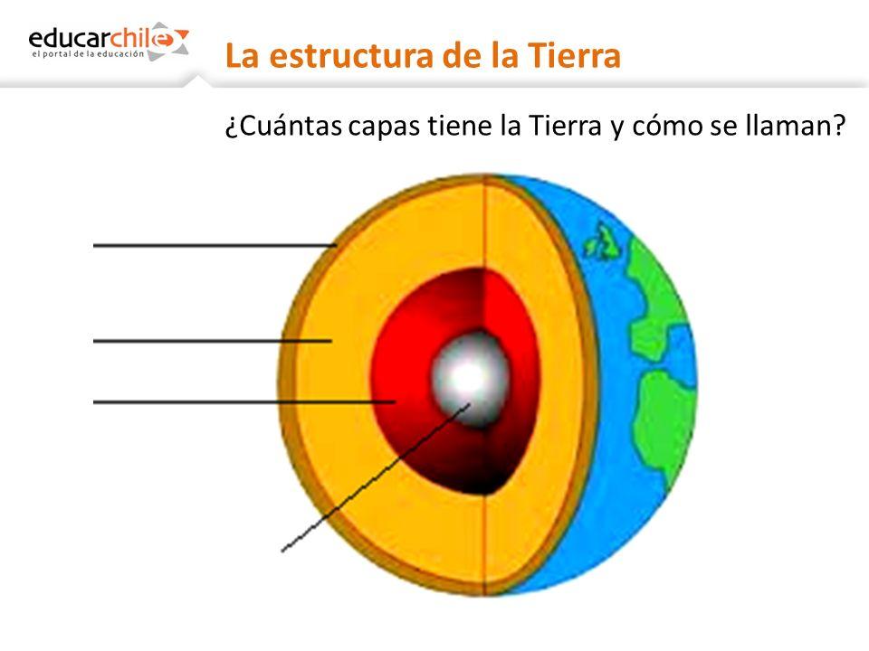 La estructura de la Tierra ¿Cuántas capas tiene la Tierra y cómo se llaman?