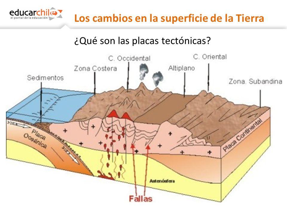 Los cambios en la superficie de la Tierra ¿Qué son las placas tectónicas?