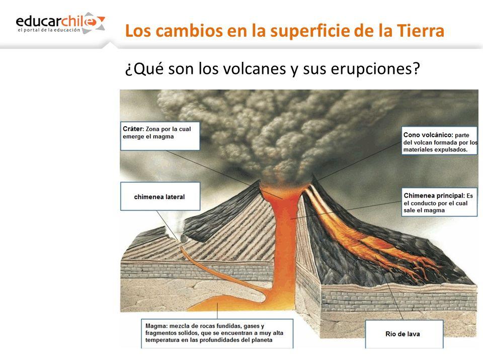Los cambios en la superficie de la Tierra ¿Qué son los volcanes y sus erupciones?