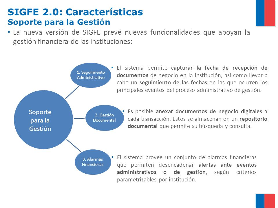 La nueva versión de SIGFE prevé nuevas funcionalidades que apoyan la gestión financiera de las instituciones: El sistema permite capturar la fecha de