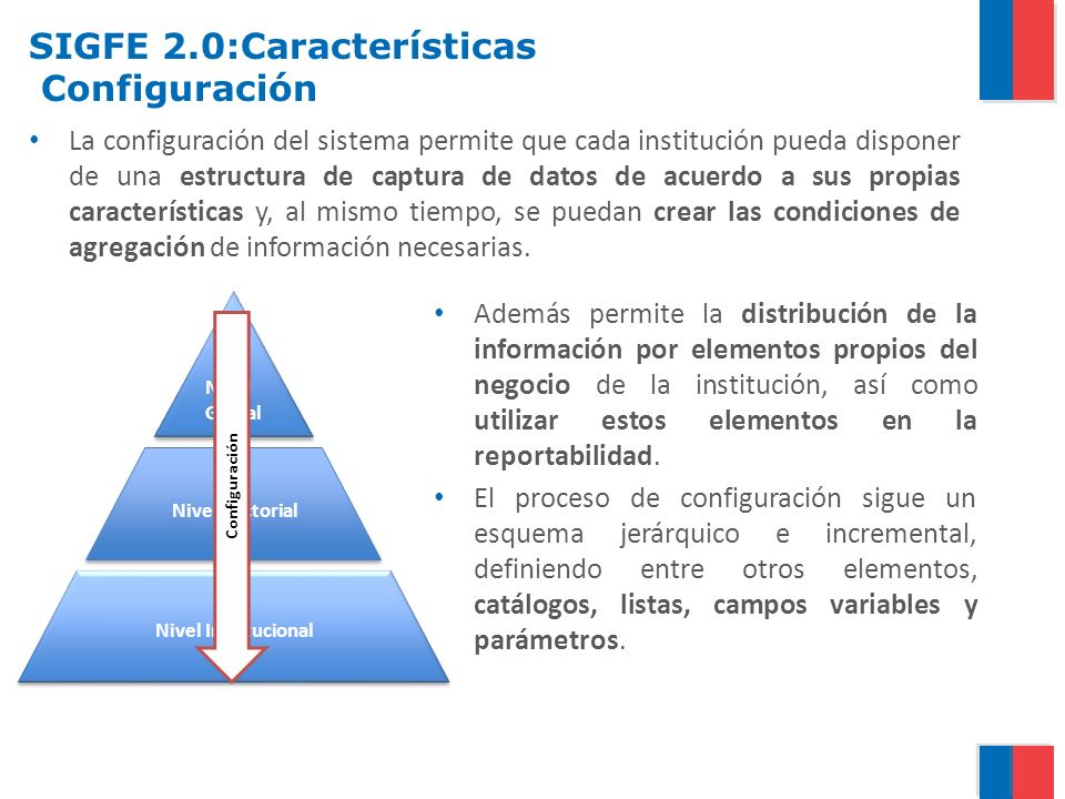 SIGFE 2.0:Características Configuración La configuración del sistema permite que cada institución pueda disponer de una estructura de captura de datos
