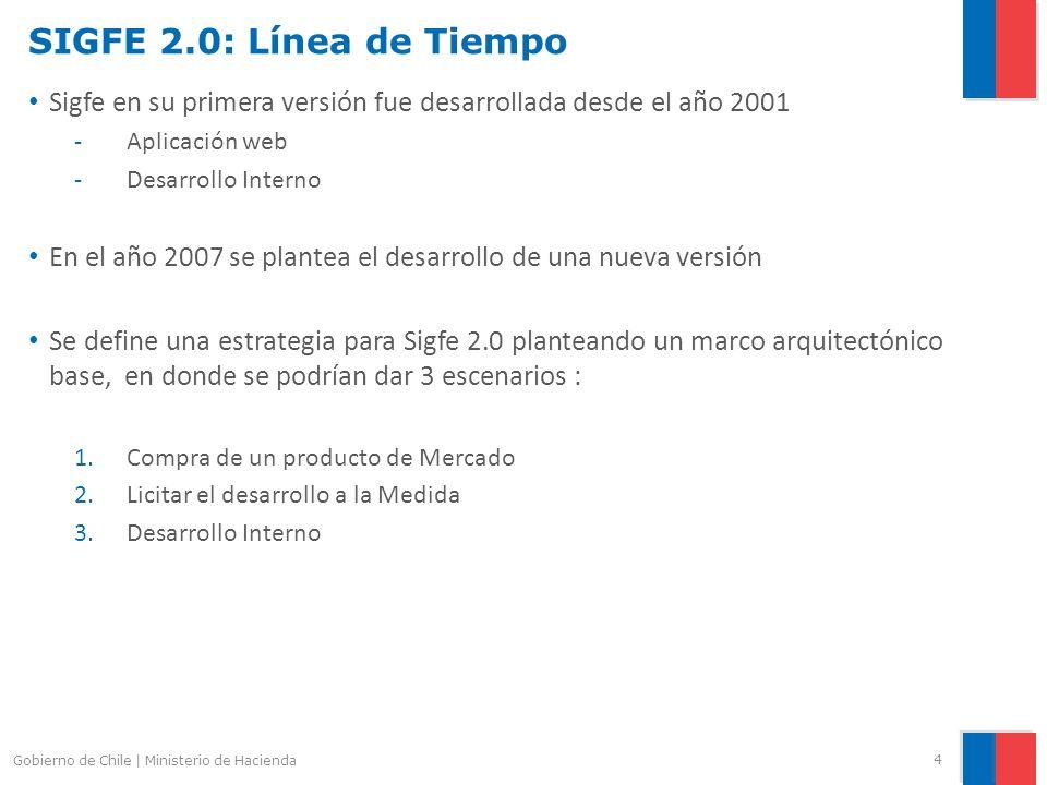 SIGFE 2.0: Línea de Tiempo Sigfe en su primera versión fue desarrollada desde el año 2001 -Aplicación web -Desarrollo Interno En el año 2007 se plante