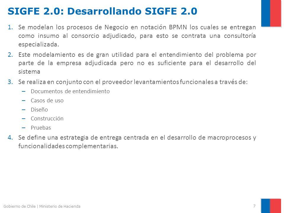 SIGFE 2.0: Desarrollando SIGFE 2.0 1.Se modelan los procesos de Negocio en notación BPMN los cuales se entregan como insumo al consorcio adjudicado, p