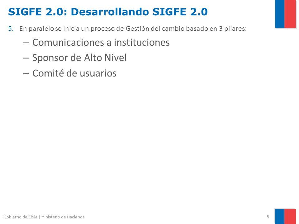 SIGFE 2.0: Desarrollando SIGFE 2.0 5.En paralelo se inicia un proceso de Gestión del cambio basado en 3 pilares: – Comunicaciones a instituciones – Sp