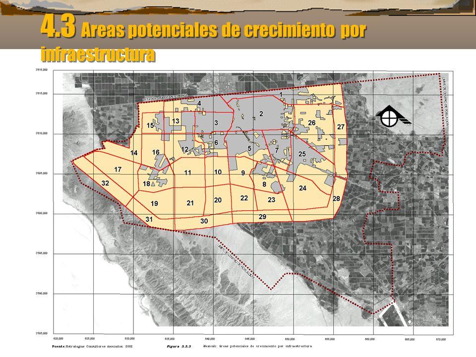 4.3 Areas potenciales de crecimiento por infraestructura