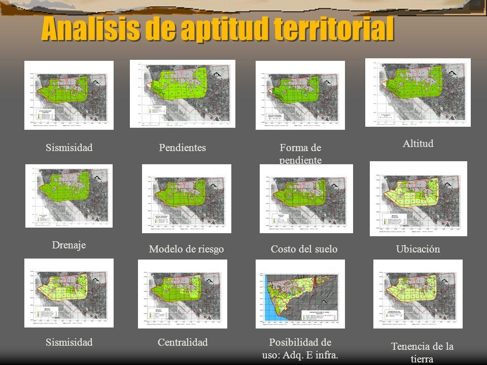 Analisis de aptitud territorial SismisidadPendientesForma de pendiente Altitud Drenaje Modelo de riesgoCosto del sueloUbicación SismisidadCentralidadP