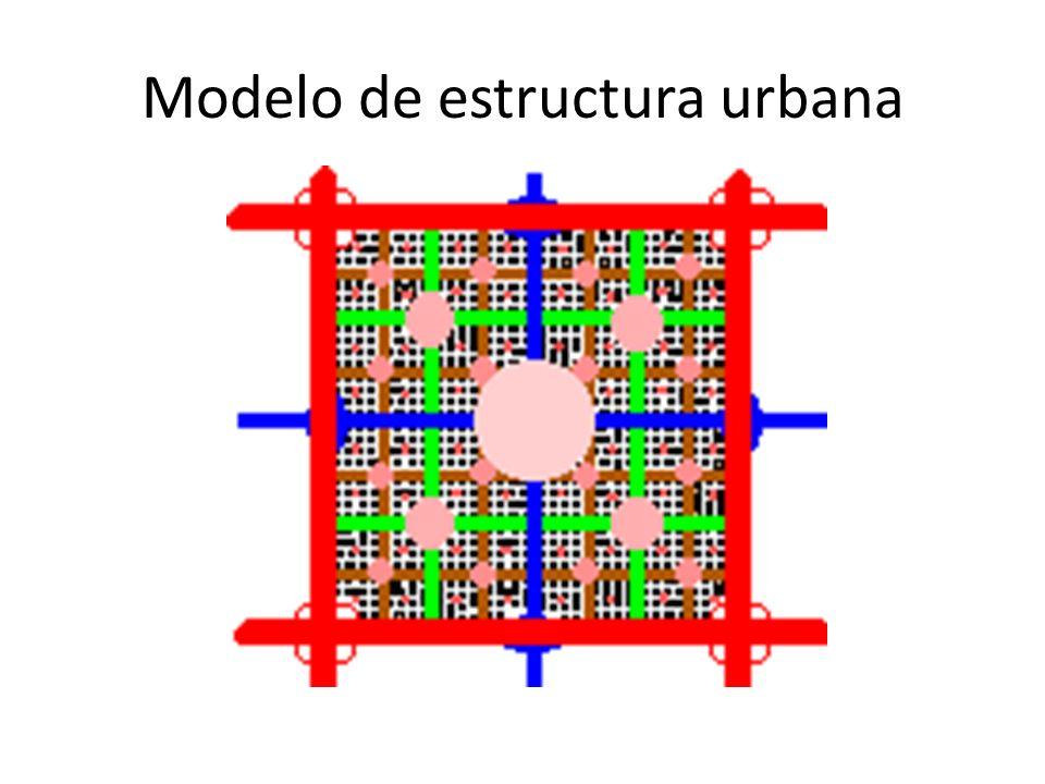 Modelo de estructura urbana