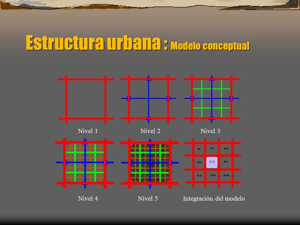 Estructura urbana : Modelo conceptual Nivel 1Nivel 3Nivel 2 Nivel 5Nivel 4Integración del modelo