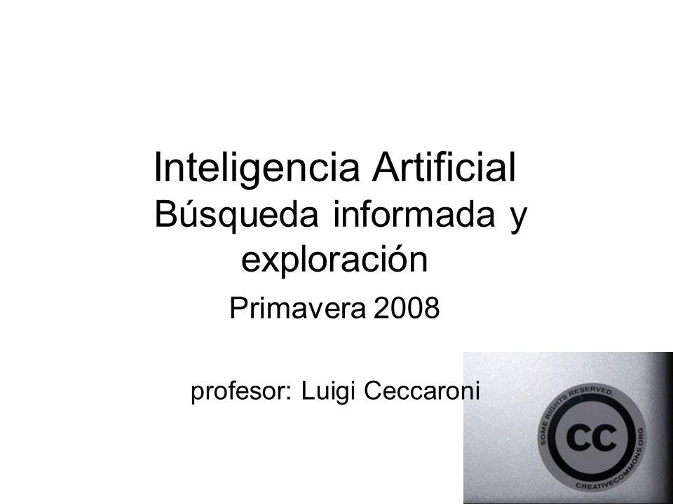 Inteligencia Artificial Búsqueda informada y exploración Primavera 2008 profesor: Luigi Ceccaroni