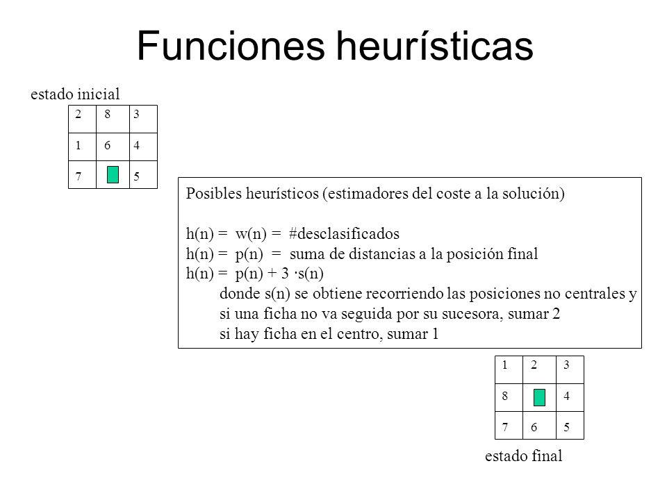 Funciones heurísticas 2 8 3 1 6 4 7 5 estado inicial 1 2 3 8 4 7 6 5 estado final Posibles heurísticos (estimadores del coste a la solución) h(n) = w(