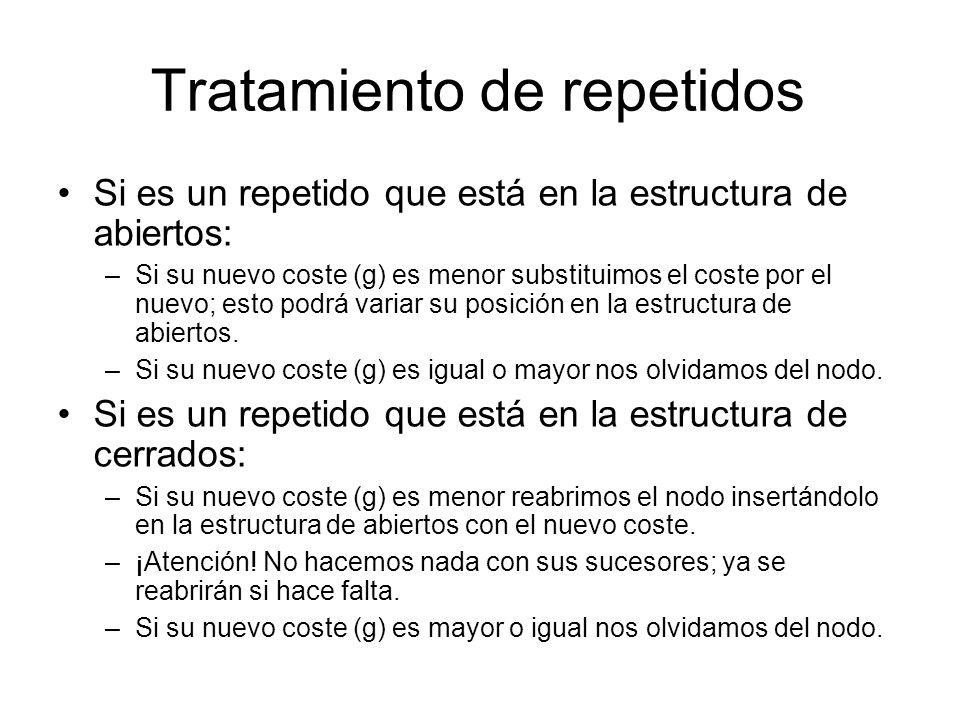 Tratamiento de repetidos Si es un repetido que está en la estructura de abiertos: –Si su nuevo coste (g) es menor substituimos el coste por el nuevo;