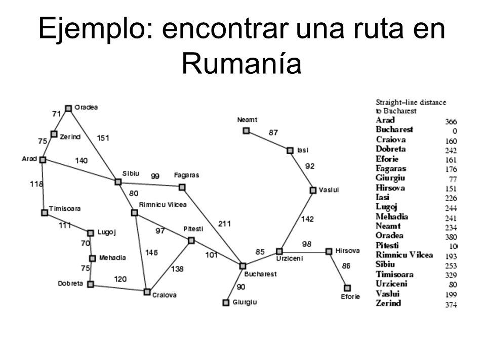 Ejemplo: encontrar una ruta en Rumanía