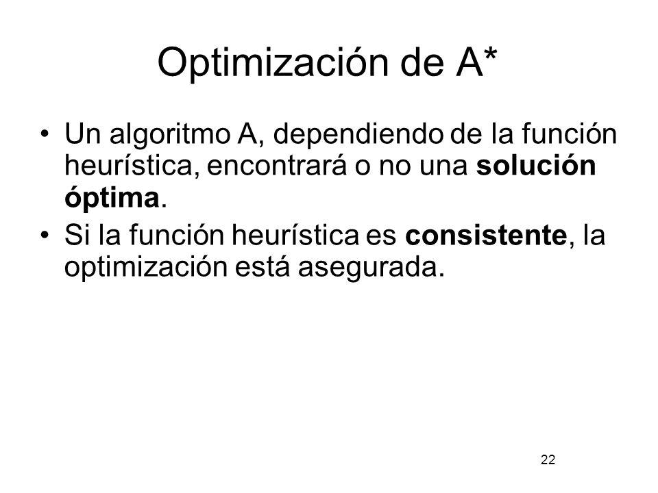 Optimización de A* Un algoritmo A, dependiendo de la función heurística, encontrará o no una solución óptima. Si la función heurística es consistente,