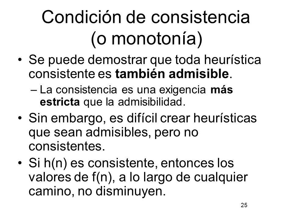 Condición de consistencia (o monotonía) Se puede demostrar que toda heurística consistente es también admisible. –La consistencia es una exigencia más