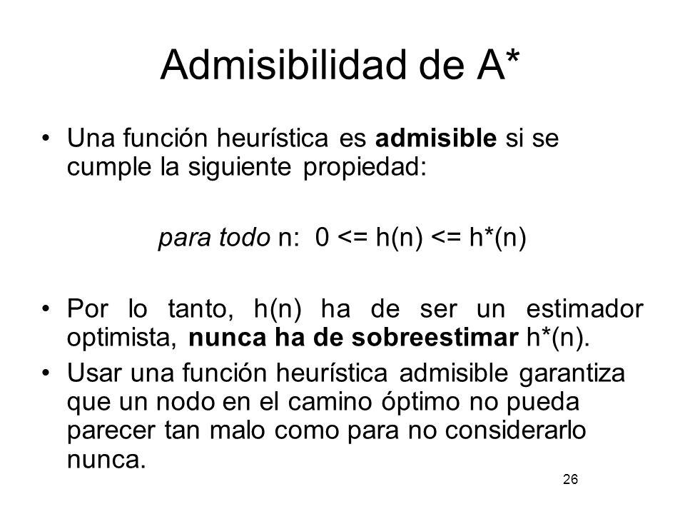 Admisibilidad de A* Una función heurística es admisible si se cumple la siguiente propiedad: para todo n: 0 <= h(n) <= h*(n) Por lo tanto, h(n) ha de