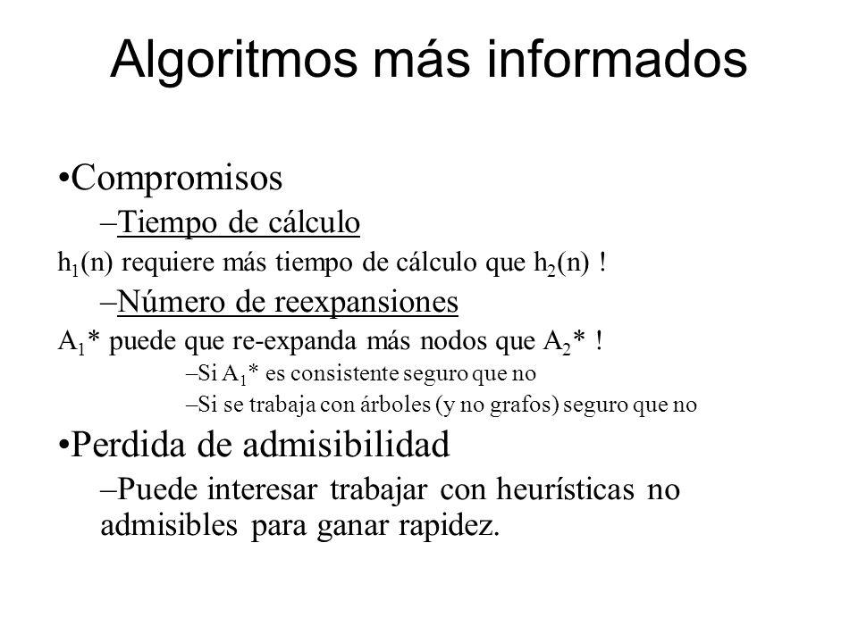 Algoritmos más informados Compromisos –Tiempo de cálculo h 1 (n) requiere más tiempo de cálculo que h 2 (n) ! –Número de reexpansiones A 1 * puede que