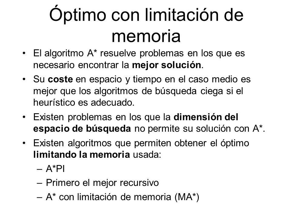Óptimo con limitación de memoria El algoritmo A* resuelve problemas en los que es necesario encontrar la mejor solución. Su coste en espacio y tiempo