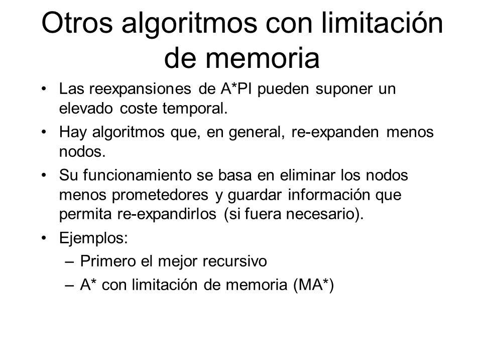 Otros algoritmos con limitación de memoria Las reexpansiones de A*PI pueden suponer un elevado coste temporal. Hay algoritmos que, en general, re-expa